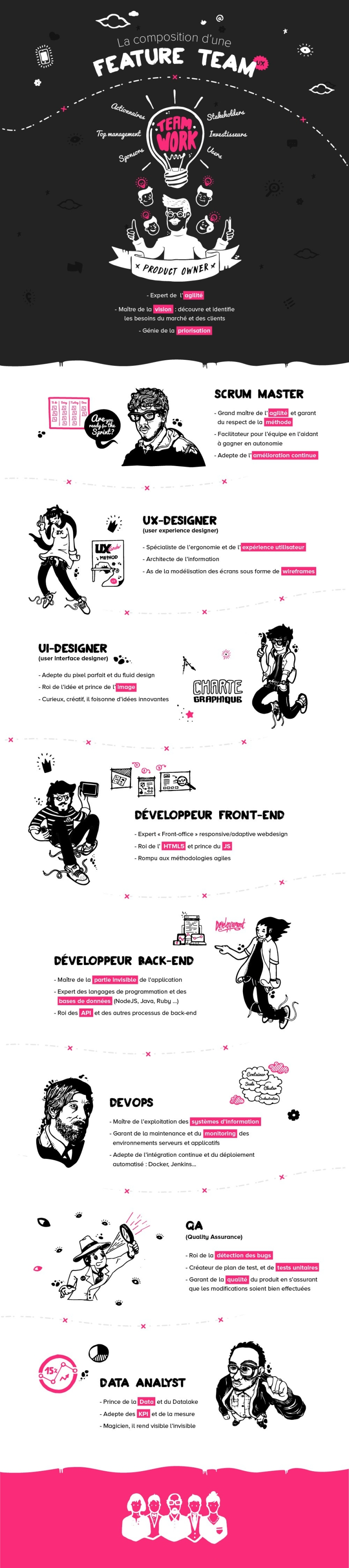 infographie-feature-team
